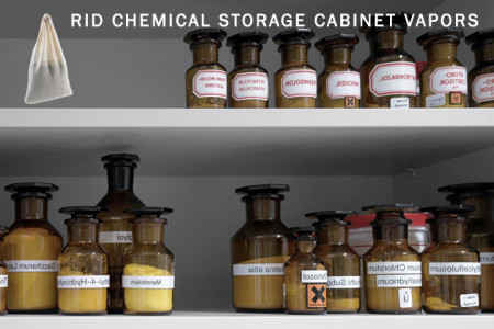 Rid-Chemical-Storage-Cabinet-Vapors-1